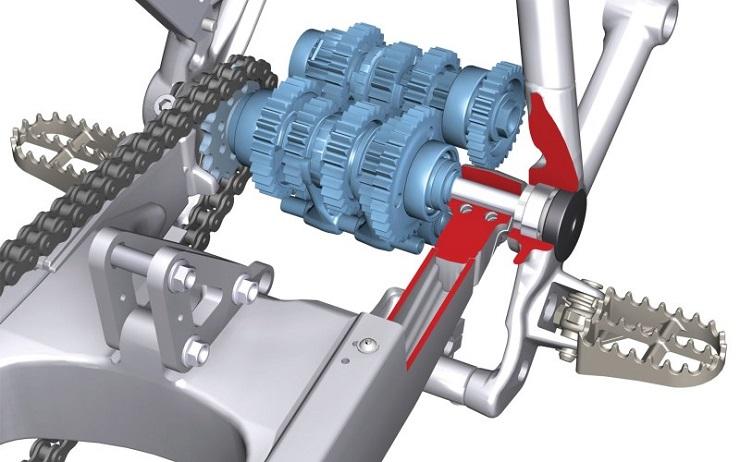 автоматическая трансмиссия мотоциклов