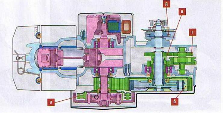 Двухступенчатая автоматическая коробка передач мопеда Jawa 210 Automatic