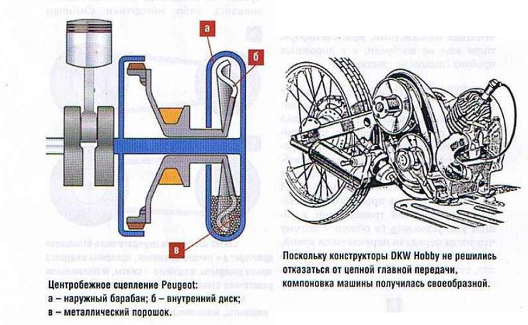 разные трансмиссии скутеров