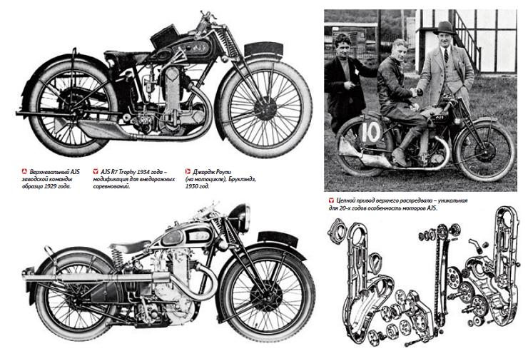 мотоциклы AJS